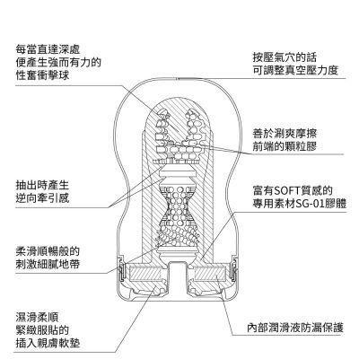 SD短版刺激 Deep Throat 一次性飛機杯 (柔軟型)