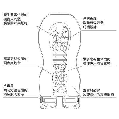 Premium Vacuum 一次性飛機杯 (標準)