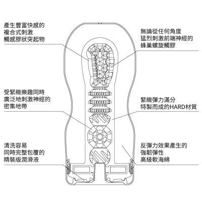 Premium Vacuum 一次性飛機杯 (刺激型)